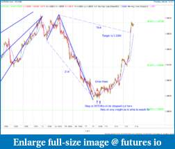 Applying Fibonacci Cluster and Confluence Zones-mike-trading-2.pdf