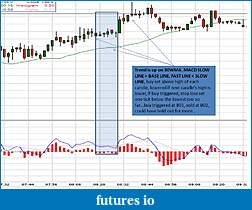 3 10 macd and the TF-detailed-trade-example-1-jan-13-2011.jpg