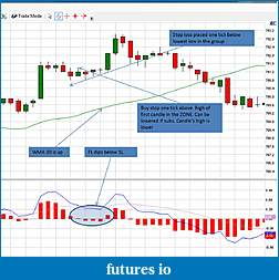 3 10 macd and the TF-example-1-13-11.jpg