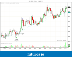 Tiger's Price Action Journal-cl-02-11-5-min-1_14_2011.png