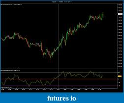 how do i change RSI 50 line to Zero-es-03-11-5-min-14_01_2011.jpg