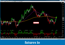 TF trading using CCI method-it works-2011-01-14_1609.png