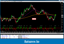 TF trading using CCI method-it works-2011-01-14_1614.png
