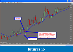 Tiger's Price Action Journal-2011-01-14_1516.png