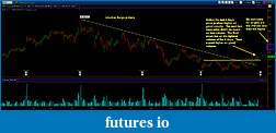 Wyckoff Trading Method-isrg_daily11411.jpg