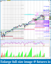 Click image for larger version  Name:revWly W05WED.preFOMC#TIT38%L3235@pmClosed+[@pm3069.50-3337.50]T127-141%3410-3448T162%3503 ES 03.png Views:57 Size:545.0 KB ID:285510