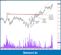Click image for larger version  Name:1-15-2011 5-min uptrend.png Views:394 Size:30.9 KB ID:28555