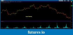 Wyckoff Trading Method-upthrust.jpg