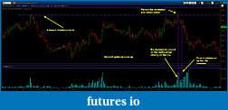 Wyckoff Trading Method-upthrust_closeup.jpg