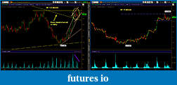 Wyckoff Trading Method-6eupthrust.jpg