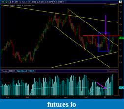 Wyckoff Trading Method-6e_upthrust_daily.jpg