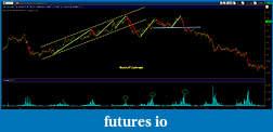 Wyckoff Trading Method-upthrust-more-detail.jpg