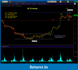 Wyckoff Trading Method-6e_spy-bc.png