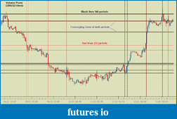 Click image for larger version  Name:MarketScope_Volume Pivots.png Views:307 Size:26.2 KB ID:28621