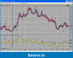 Traders Dynamic Index Indicator (Dean Malone's EASY) for NT 7-tradersdyn2011-01-17_162433.png