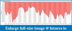 Click image for larger version  Name:CumMaxDrawDown2.PNG Views:46 Size:199.6 KB ID:286765