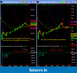 Day Trading Options-aapl_option_day_trade_on_1-18-11.png