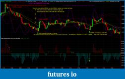 My CCI method+ on EURUSD 5 min chart-eurusd_1_min_on_1-19-11.png