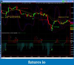 My CCI method+ on EURUSD 5 min chart-eurusd_1_min_on_1-19-11a.png