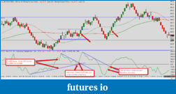 Click image for larger version  Name:CCI_Trendlines.png Views:673 Size:143.1 KB ID:28850