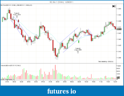 Tiger's Price Action Journal-jan-20-6e.png