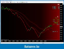 MA, Range Charts, and Stops-tf_1_20.png