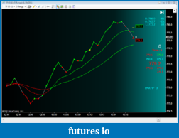 MA, Range Charts, and Stops-tf_1-20_up.png