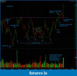 Wyckoff Trading Method-ms.png