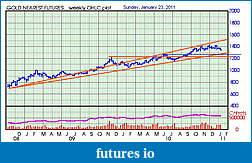Gold in 2011-23janw.jpg