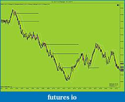 My way of trading - Robertczeko-cl-02-11-3-range-13_1_2011.jpg