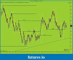 My way of trading - Robertczeko-cl-02-11-3-range-14_1_2011.jpg