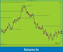 My way of trading - Robertczeko-cl-02-11-3-range-18_1_2011.jpg