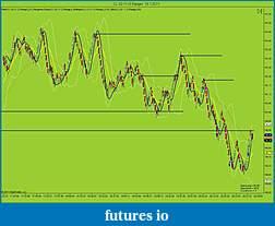 My way of trading - Robertczeko-cl-02-11-3-range-19_1_2011.jpg