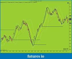 My way of trading - Robertczeko-cl-03-11-3-range-20_1_2011.jpg