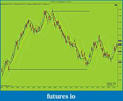 My way of trading - Robertczeko-ym-03-11-3-range-20_1_2011.jpg