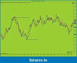 My way of trading - Robertczeko-ym-03-11-3-range-21_1_2011.jpg