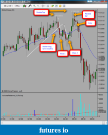 Book Discussion: Reading Price Charts Bar by Bar by Al Brooks-brooks_setup.png