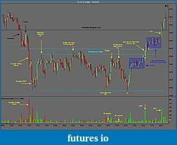 Wyckoff Trading Method-cl-03-11-1-min-1_24_2011.jpg