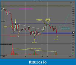 Wyckoff Trading Method-gc-02-11-30-min-1_24_2011.jpg