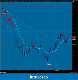 Papa's Trading Journal-cl12411.png