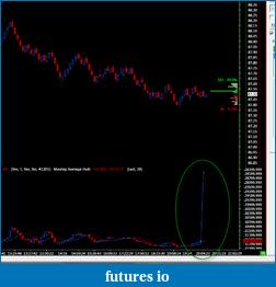 Sierra Chart Cumulative Delta-1-24-2011-8-06-50-pm.png