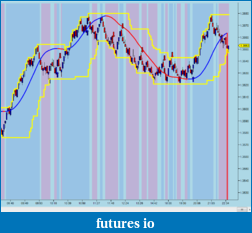 Sierra Chart Cumulative Delta-mike.png