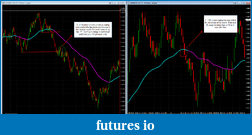A guide to trend trading in its simplest form.-primary-b-setup.png