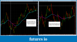 A guide to trend trading in its simplest form.-primary-b-setup-2.png