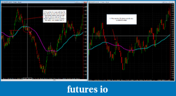 A guide to trend trading in its simplest form.-false-b-setup.png