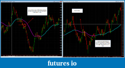 A guide to trend trading in its simplest form.-solution-false-b-setups.png