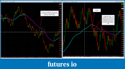 A guide to trend trading in its simplest form.-setup.png