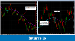 A guide to trend trading in its simplest form.-setup-2.png