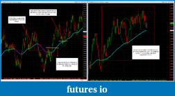 A guide to trend trading in its simplest form.-setup-strong-trend-day.png