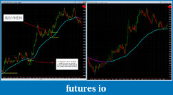 A guide to trend trading in its simplest form.-24th-b-setups.png